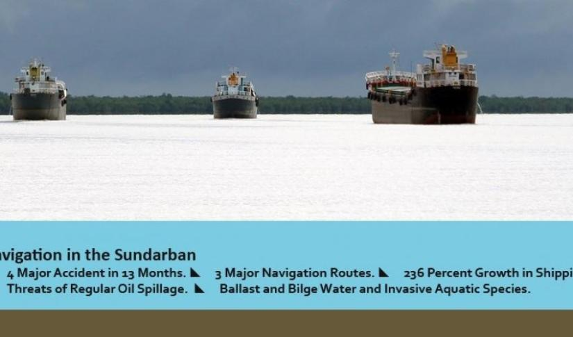 Environmental management of shipping and navigation in the world's largest mangroveforest
